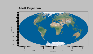 Aitoff projection