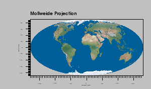 Mollweide projection